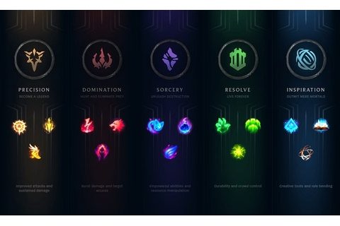 League of Legends Releases In-depth Runes Gameplay and ...