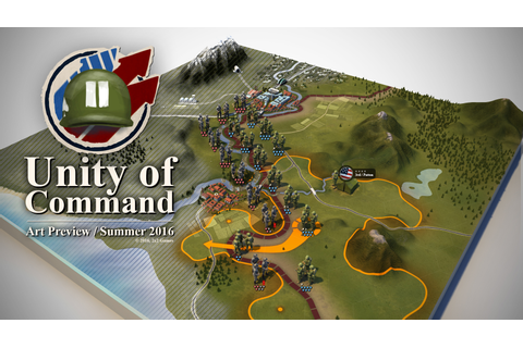 Unity of Command New Game