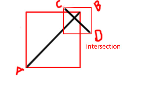 mathematics - How to detect 2D line on line collision ...