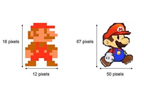 The Pixel Puzzle: Why Video Game Characters Look Better Today