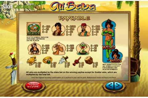 Review of AliBaba and the 40 Thieves (Video Slot from ...