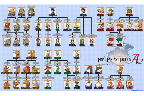 job chart - Final Fantasy Tactics A2: Grimoire of the Rift ...