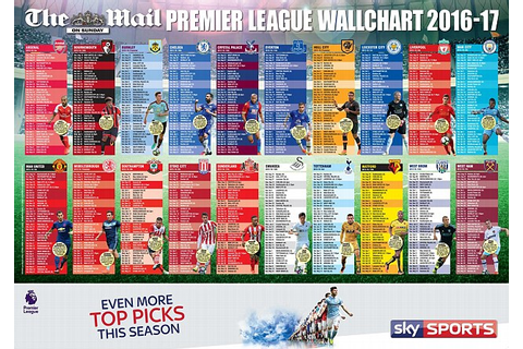 Fa Premier League Stars Game Free Download - kindladvertising