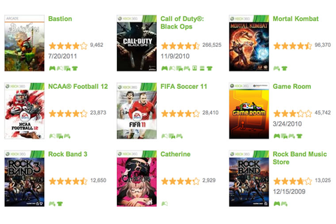 5 Star Rating Xbox Games - calriload