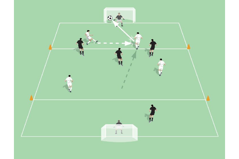 Two Goal Game Target Man | Soccer Coach Weekly
