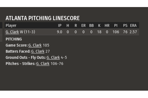 Did my Ace just pitch the best game in history? : OOTP