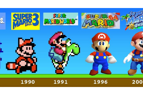 Noob's History with Mario - 2 Generations Gaming