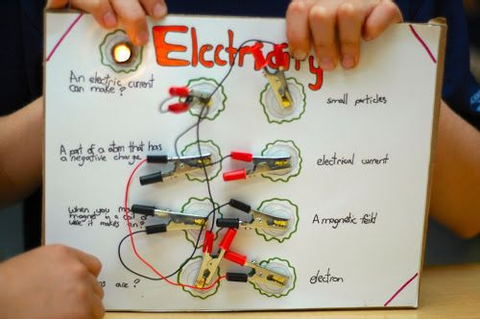 Grade 5 Circuit Game Boards made during our energy unit of ...