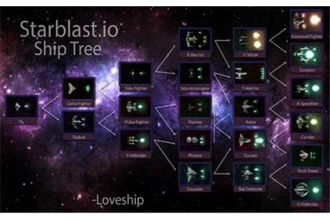 Starblast.io Wiki - Ships And Tips Of The Game - Slither ...