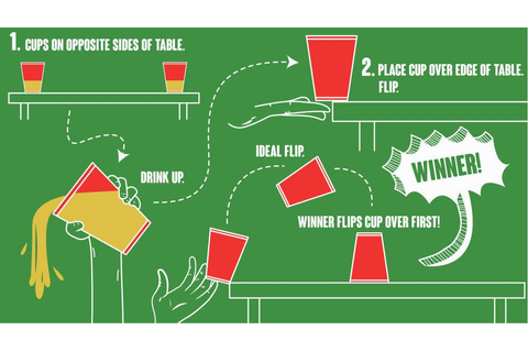 8 Great Easy Drinking Games For Every Party | Easy ...