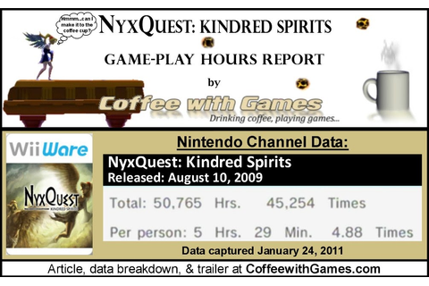 Coffee With Games: NyxQuest: Kindred Spirits - First Look ...