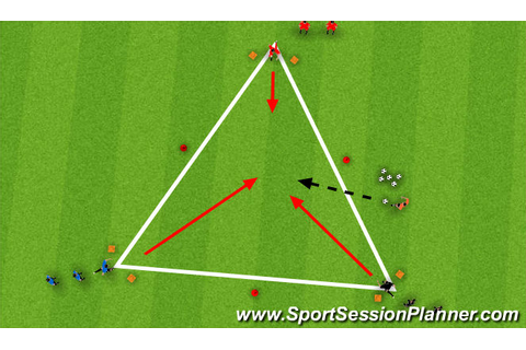 Football/Soccer: Three Goal Game (Small-Sided Games, Beginner)
