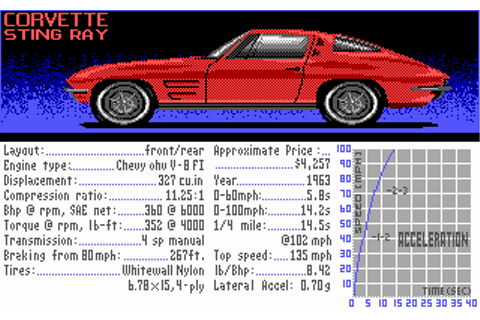 Download The Duel: Test Drive II Car Disk - The Muscle ...