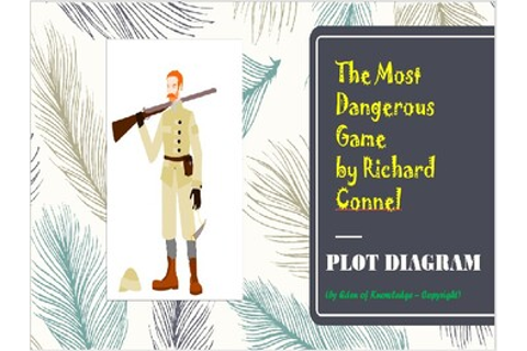 The dangerous game by richard connell. The Most Dangerous ...