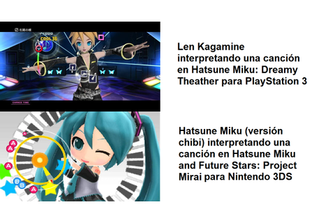 Hatsune Miku and Future Stars: Project Mirai | Nintendo ...