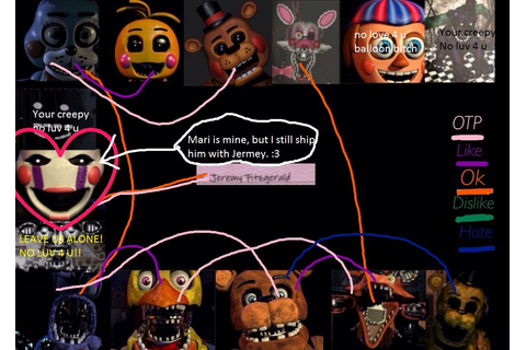 Five Nights at Freddy's 2 Pairing Meme by ...
