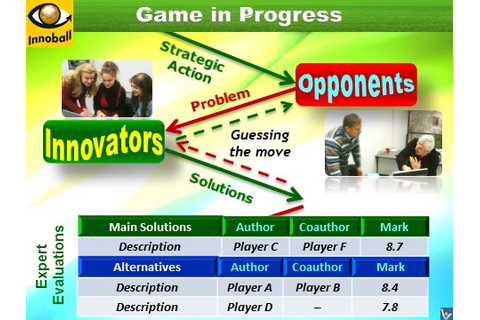 Business Games, Best Entrepreneurial Games, Competitive ...