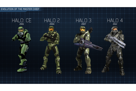 Halo: The Master Chief Collection Retailer Specific Pre ...