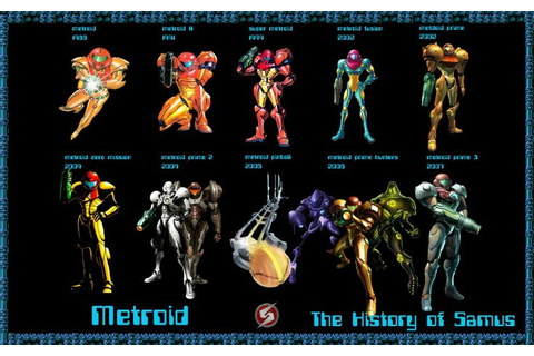It Is A Title: Triggered: The Metroid Series