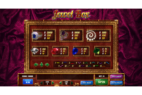 Jewel Box Slots Review - Online Slots Guru