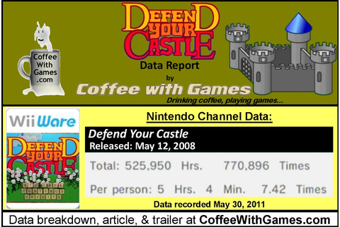Coffee With Games: WiiWare Wednesday: Has the Castle Been ...