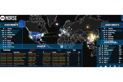 Puking Unicorns: Cyber War Games: China VS USA