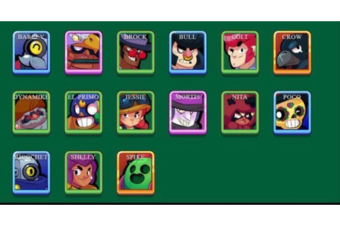 Brawl Stars is the new game from the creators of Clash of ...
