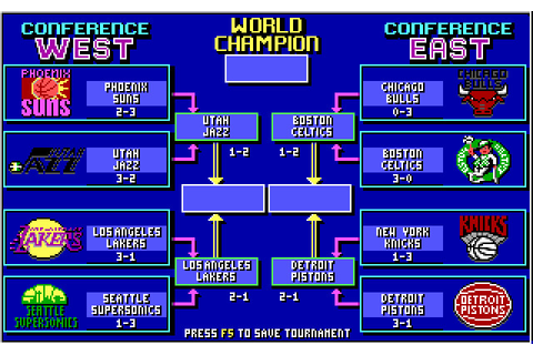 Lakers vs Celtics and the NBA Playoffs (1989 - DOS ...