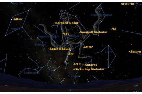 Ophiucus Constellation Visible In Summer Sky To ...