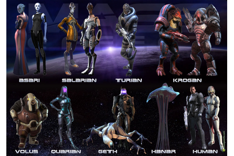 Análise Mass Effect 2 ~ Loading Games