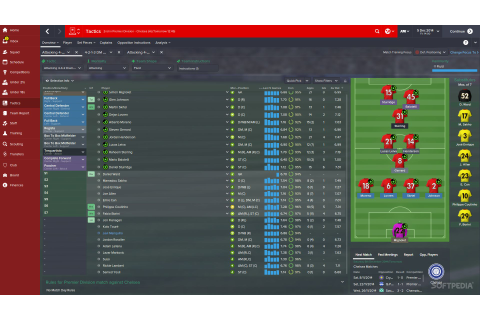 Football Manager 2015 Update 15.3.0 Is Out, Introduces ...