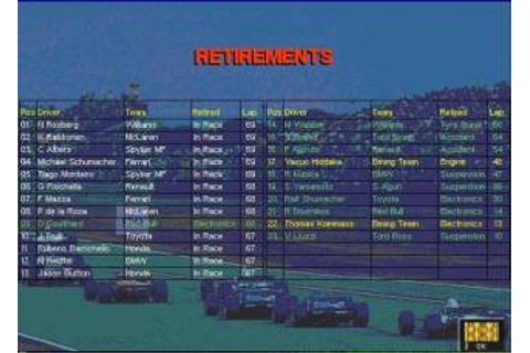 Grand Prix Manager 2 Download (1996 Sports Game)