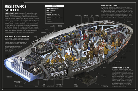Transport ship | Star Wars | Pinterest | Star, Star wars ...