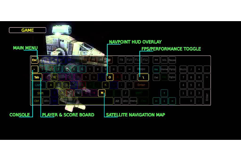 MechWarrior: Living Legends - game controls - YouTube
