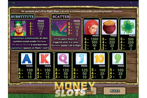 Emerald Isle Slot Review | Cryptologic | Play Emerald Isle ...