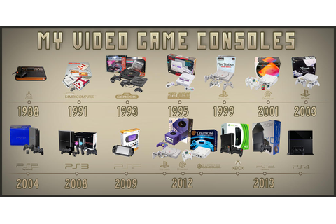 Timeline Of Game Consoles - gratisassistant