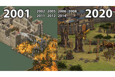 Evolution of STRONGHOLD Games 2001-2020 - YouTube