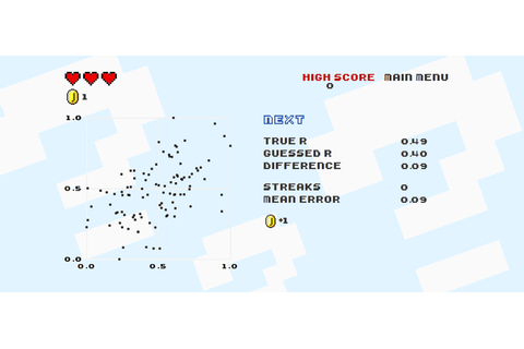 This 8-Bit Guess-the-Correlation Game Is Way More Fun Than ...