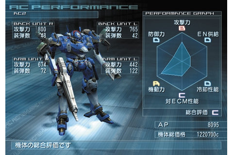 Download Game Armored Core - Nexus (disc1) PS2 Full ...