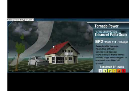 Tornado Simulation - YouTube