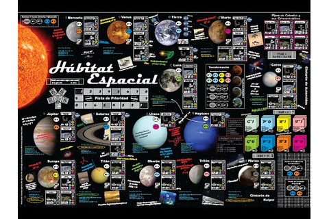 Hábitat Espacial (Space Habitat) game overview by designer ...