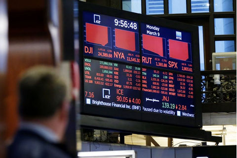 Dow Jones falls 2,000 points over oil, COVID-19 fears ...