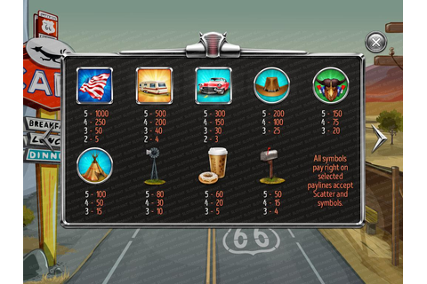 Route 66 slot game For SALE, Route 66 slot machine for ...