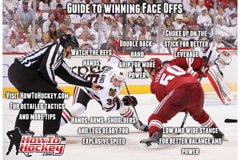 How to Win Faceoffs in Hockey - Face Off Tips