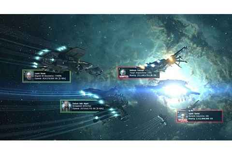 EVE Online Blogging Community Reviews Its Own Game | Eve ...