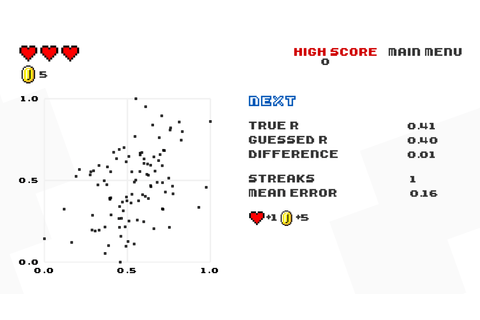 Game: Guess the correlation | FlowingData