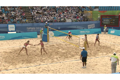 Women's Beach Volleyball Latvia vs Canada - Highlights ...