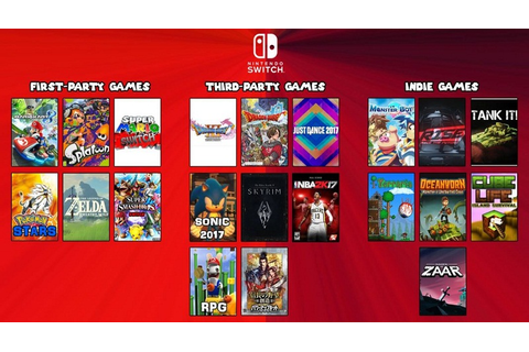 Every Nintendo Switch Games Confirmed Roundup Here