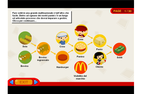 McDonald's Videogame - Download