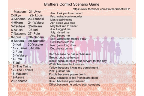 Anime and K-Pop — Brothers Conflict Scenario Game!!! XD ...